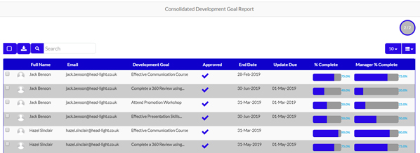 Consolidated-Development-Goals