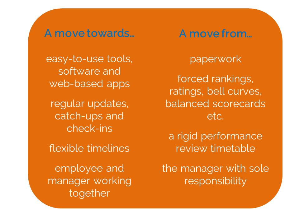 The move to Continuous Performance Management